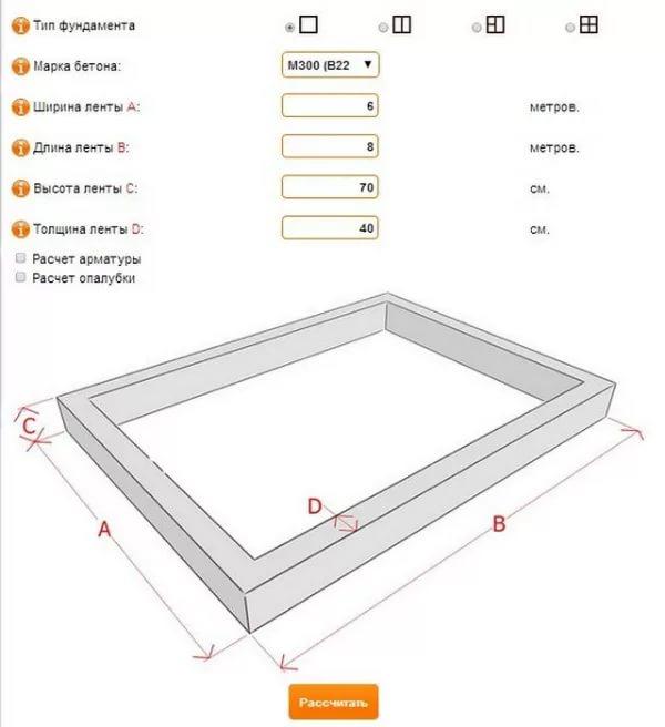 как измерить куб бетона