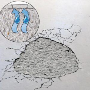 Характеристики водонепроницаемости
