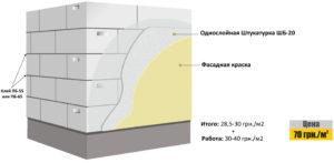 фасадная штукатурка для газобетона